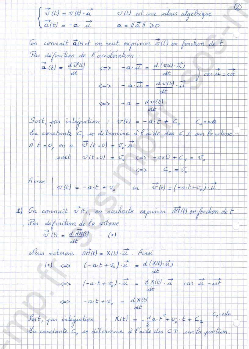 sos-mp.fr - Mécanique - Mouvement rectiligne uniformément accéléré - Exo2-2