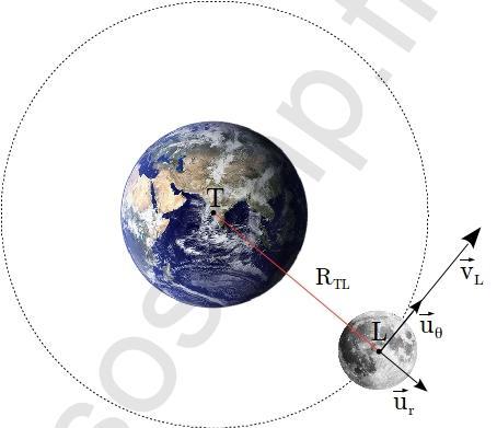 sos-mp.fr - BCPST1 - Mécanique - Rotation synchrone de la Lune autour de la Terre - Ex3 - schéma