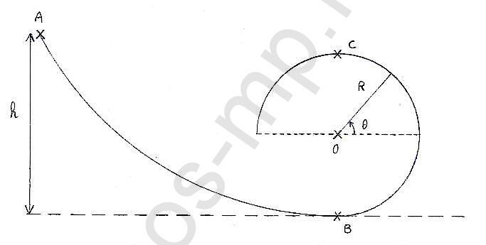 sos-mp.fr - Mécanique - Condition de contact - Exo8-schéma