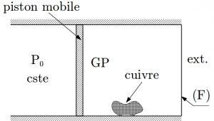 sos-mp.fr - BCPST1 - Thermodynamique - Transformation d'un mélange gaz et solide - Ex2 - schéma