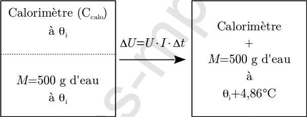 sos-mp.fr - BCPST1 - Thermodynamique - Méthode électrique - Ex3 - schéma1