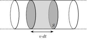 sos-mp.fr - BCPST1 - Électricité - Conduction par le cuivre - Ex1 - schéma2