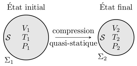 sos-mp.fr - BCPST2 - Thermodynamique - Puissance d'une pompe - Ex2 - schéma1