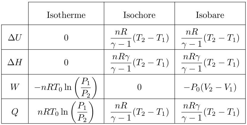 sos-mp.fr - BCPST2 - Thermodynamique - Transformations infiniment lentes d'un gaz parfait - Ex4 - schéma2